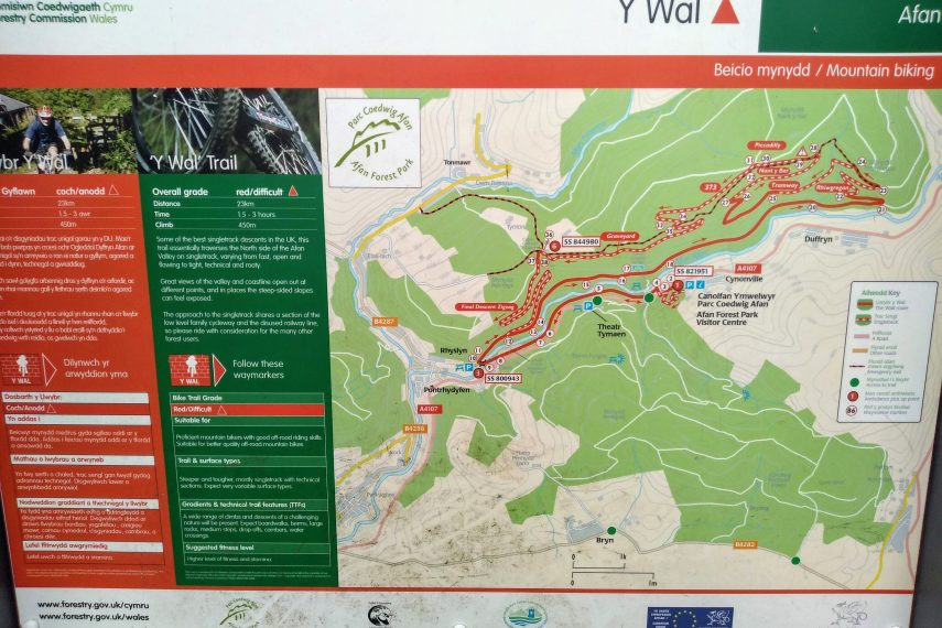 Y Wal Mtb Trail